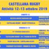 Programma 12 e 13 ottobre 2019